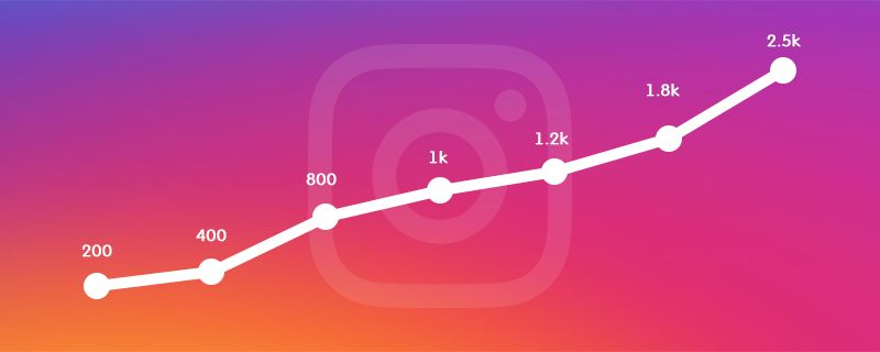 Aumentare followers Instagram grafico.png