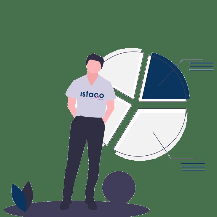 consulente per gestione e crescita profilo instagram